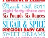 Baby Sweet Baby Personalized New Baby Keepsake