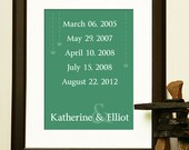 GIFT for GIRLFRIEND - Timeline dates makes a unique gift or wedding guestbook  for him or her - Boyfriend, Wife, Husband