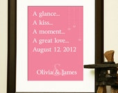 Wedding Timeline of important dates makes a unique wedding guestbook or decoration. Celebrate the bride and groom' s journey
