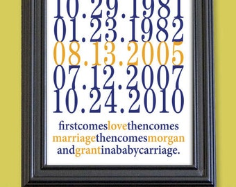 Subway Art Custom Dates, Family Dates Sign, Personalized Dates, Important Dates, Special Dates, Personalized Wedding GIft