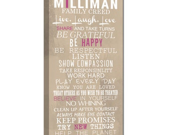 Family Rules Sign, Wall Art Distressed Canvas, In this house we do, Customizable Family Rules 20X40