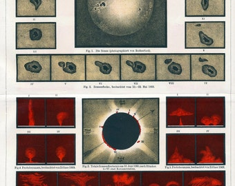 1892 Antique German Chromolithograph of the Sun