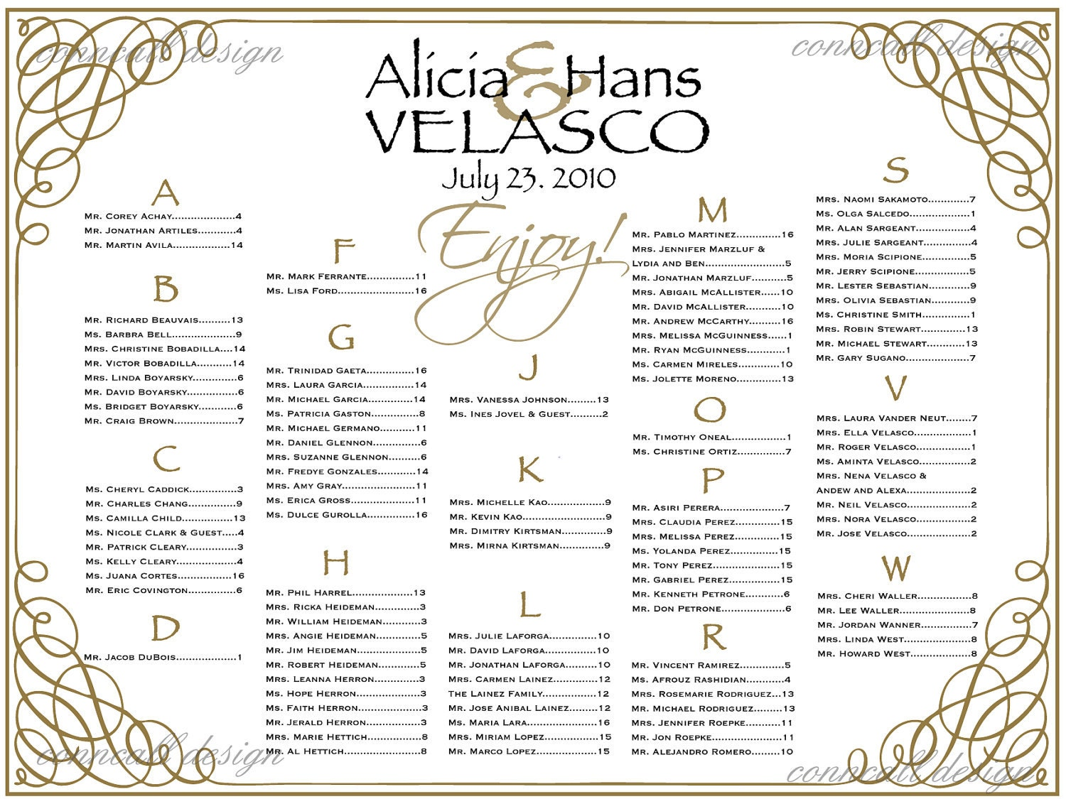how to make a wedding seating chart poster - Etame.mibawa.co