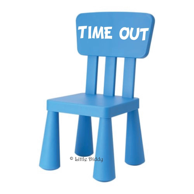 Similiar Time Out Ref Keywords