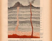 1900 LAVA VOLCANO print original antique print