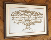 Family Tree Chart Displays 6 to 7 Generations of Your Genealogy, Ancestry Chart, Pedigree Chart, Family Record, Pet Pedigree