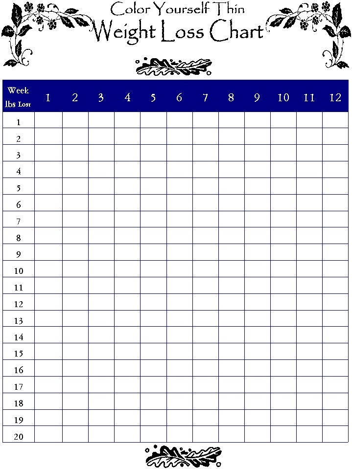 printable blank weight loss charts daily. Black Bedroom Furniture Sets. Home Design Ideas