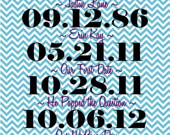 Important Dates PRINTABLE - Wedding, bridal gift - Important dates, wedding day, day you were born, typography, subway art
