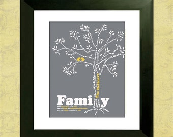 Personalized Family tree custom art print, Genealogy Tree, DIY Digital File, Last Minute Gift, Gift for Parents