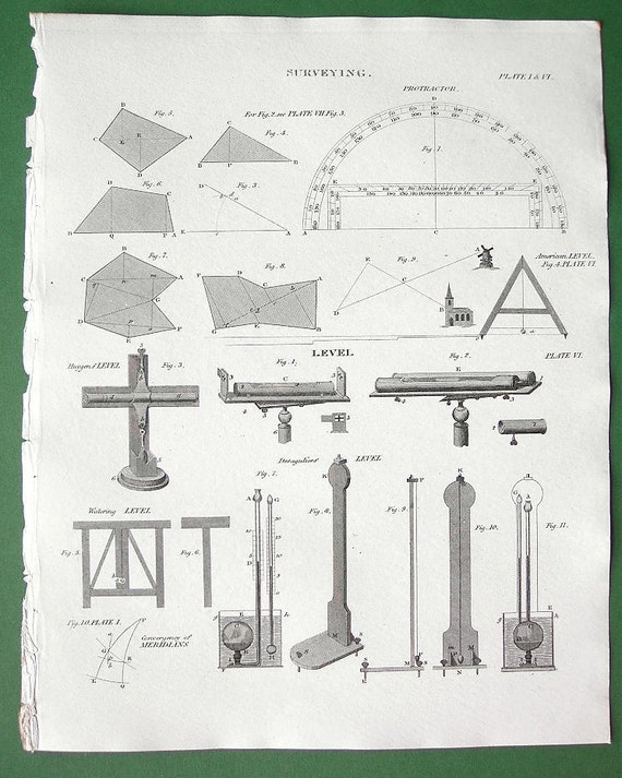 SURVEYING Instruments Protractor Level - 1820 Vintage Antique Print by Abraham Rees