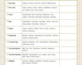 Home Renovation Checklist -- Home Building Checklist -- Printable PDF