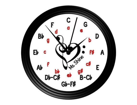 Circle Of Fifths Wall Clock Personalized Wall Clock Music