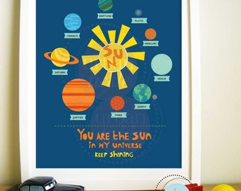 Planets Art Print- Solar System, 11X14 Inches, Nursery Decor, Room decor, Birthday gift, Baby gift