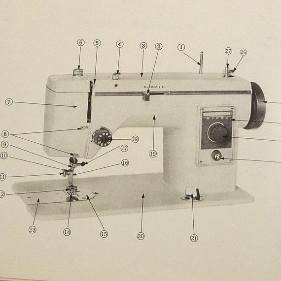 Vintage sewing machine manuals