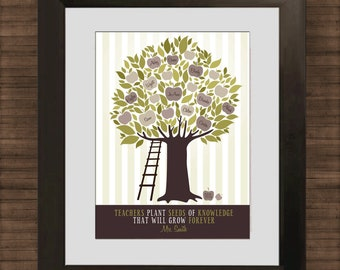 Personalized gift for Teacher's Classroom, Apple Tree, End os Scool Year Gift for Teacher, Last Minute Class Gift