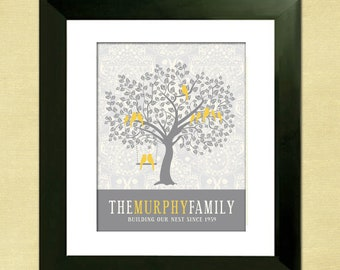 Personalized Family Tree, Mother's Day Gift, Custom Art Print, Gift for Mom, Gift for Grandma, Personalized Art Print