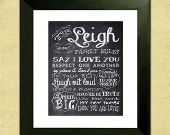 Personalized Chalkboard Family Rules, Personalized Subway Sign Art Print, Mother's Day Gift for Mom, Custom Chalkboard, Last Minute Gift