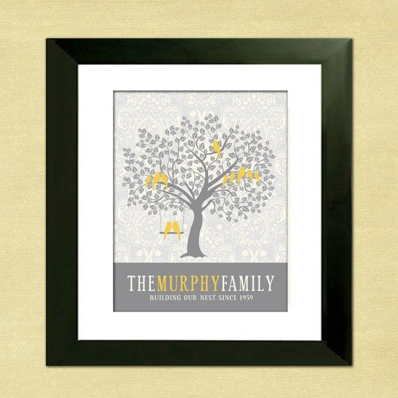 Personalized family tree custom art print by invitingmoments for Family tree gifts personalized