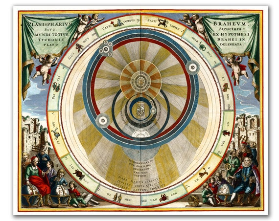 Celestial Zodiac Map from year 1661, Vintage celestial map printed on parchment paper, Nursery art, Nursery room decor. Buy 3 and get 1 FREE