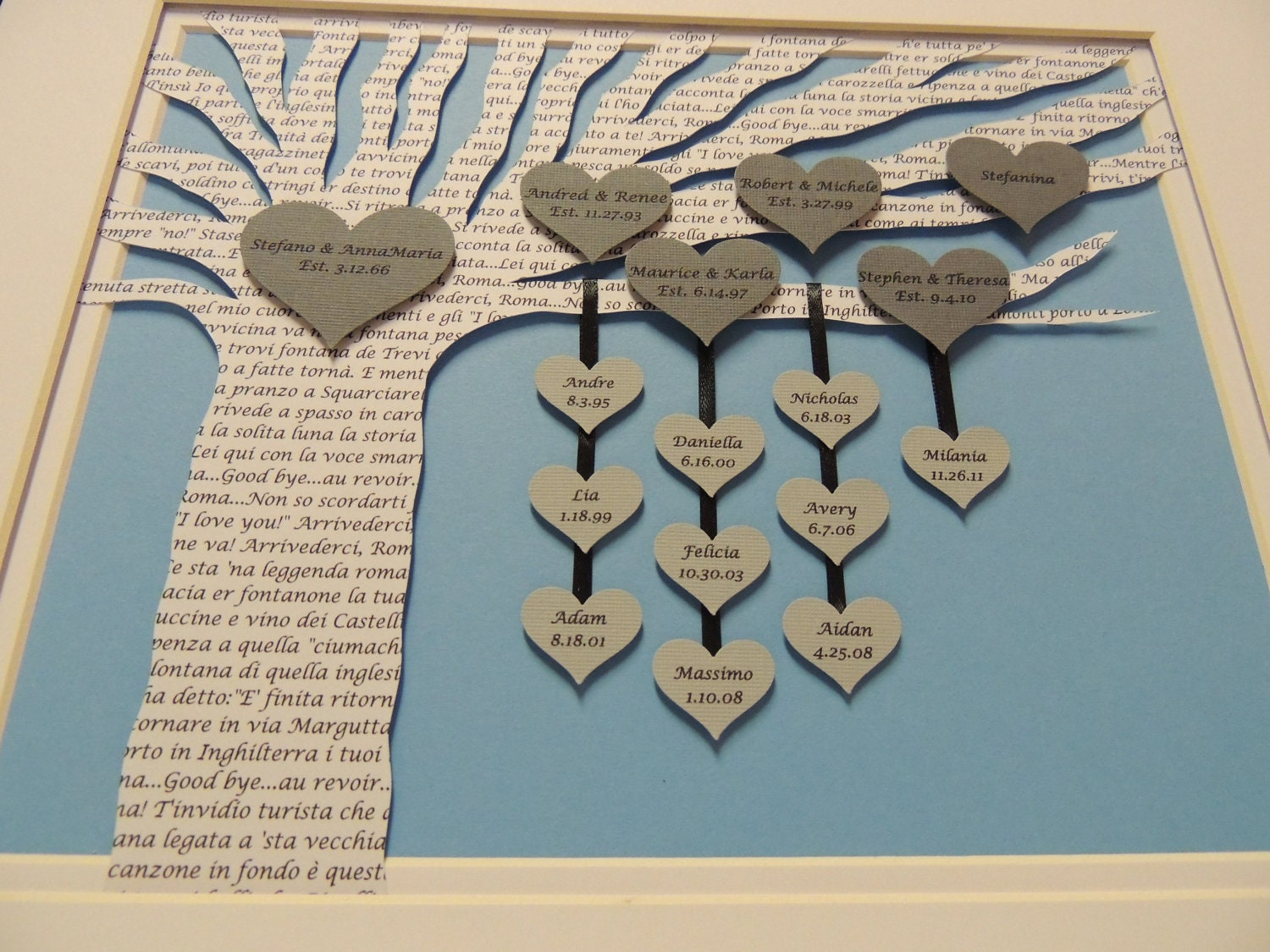 Family Tree Wedding Gift: Unique Gift Blended Family Wedding Mother's By HappyMomsCrafts