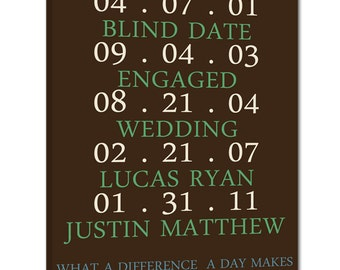 Special Dates Art Canvas - Personalized Gift  12x16