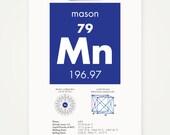 Periodic Table Nursery Art - Name Element - Personalized Periodic Table of Childhood Element - Typographic Print -  Science Kids Art Print
