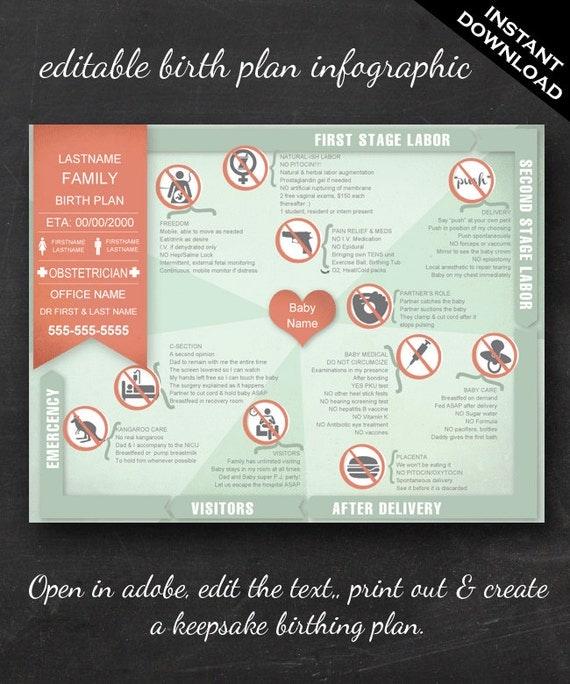 birth plan printable editable keepsake by thegeekerystore