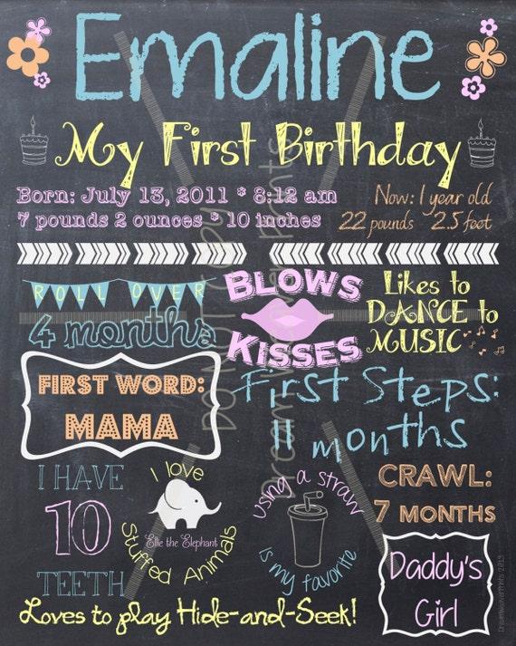 Chalkboard subway art baby printable custom first birthday for First birthday chalkboard printable