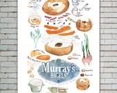 Bagel print, Kitchen art print, Illustrated recipe poster, Bagel recipe illustration, Kitchen decor, Food print, 8X10 print, Wall art print