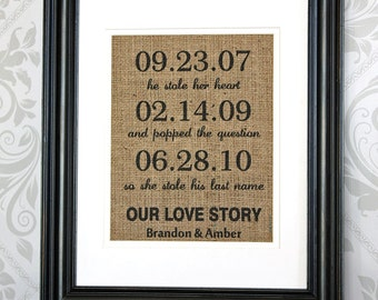 Love Story Burlap Wedding Print - Personalized with Important Dates