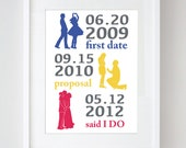 Personalized Wedding Gift, Gift for Couple, Bridal Shower Gift, Wedding Shower Gift, Fiance Gift, Silhouettes, Important Dates