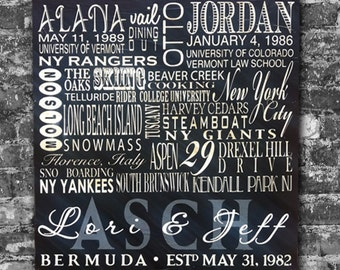 Personalized Typography Art - Great Engagement, Wedding &/or Anniversary Gift