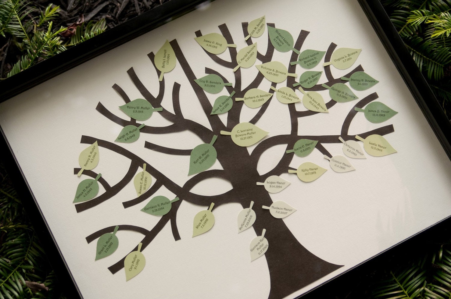 items similar to custom family tree wall art by highly. Black Bedroom Furniture Sets. Home Design Ideas
