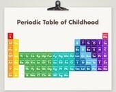 Periodic Table of Childhood - 8x10 Science Kids Nursery Art Print - Modern Nursery Decor Print