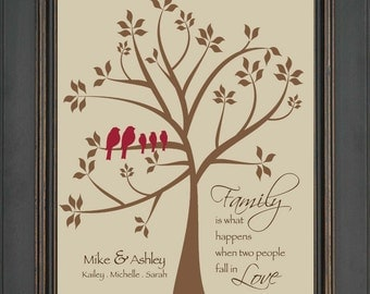 FAMILY TREE Sign-  -Gift for Parent's Anniversary - Personalized Gift for Family - Christmas Gift - Birthday Gift- Other colors