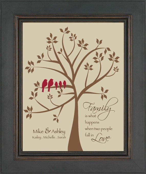 Family tree sign gift for parent 39 s by kreationsbymarilyn for Family tree gifts personalized