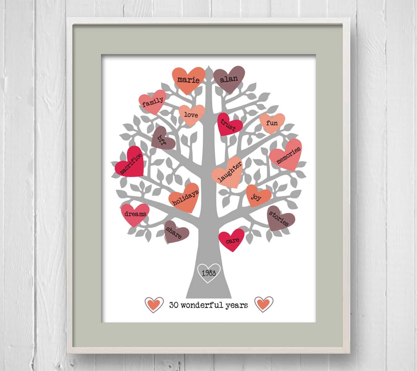 Wedding anniversary gifts gifts for parents on wedding for Present for 50th wedding anniversary