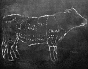 Cow Butcher Chart