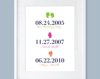 Mother's Day Gift. Personalized Art Date Print. Gift for Mom. Parents Anniversary Gift. Family Important Dates Art.  Wedding Anniversary.