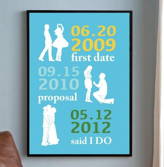 Wedding Gift Subway Art : Wedding Subway Art Custom Dates, Personalized Wedding Anniversary Gift ...