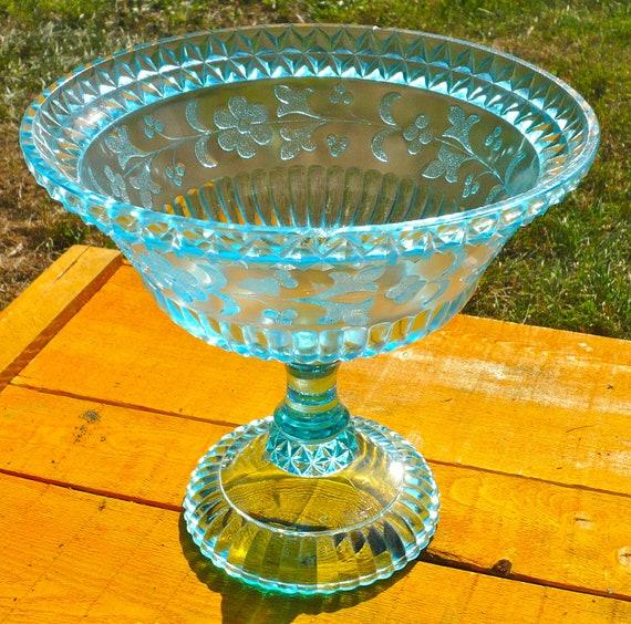 Footed Bowl Blue Bowl Pressed Glass Vintage Bowl