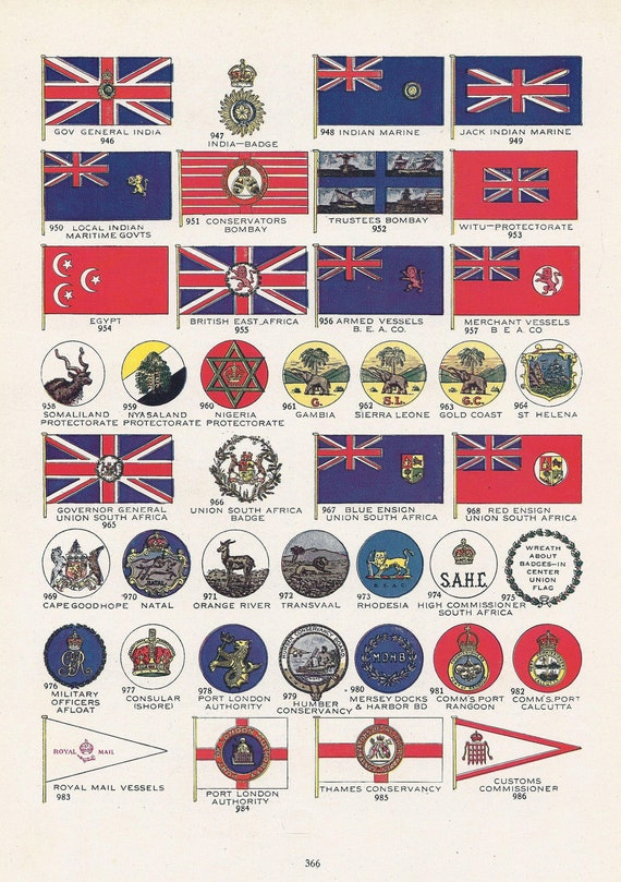 British Colonialism in Africa British Colonial Flags