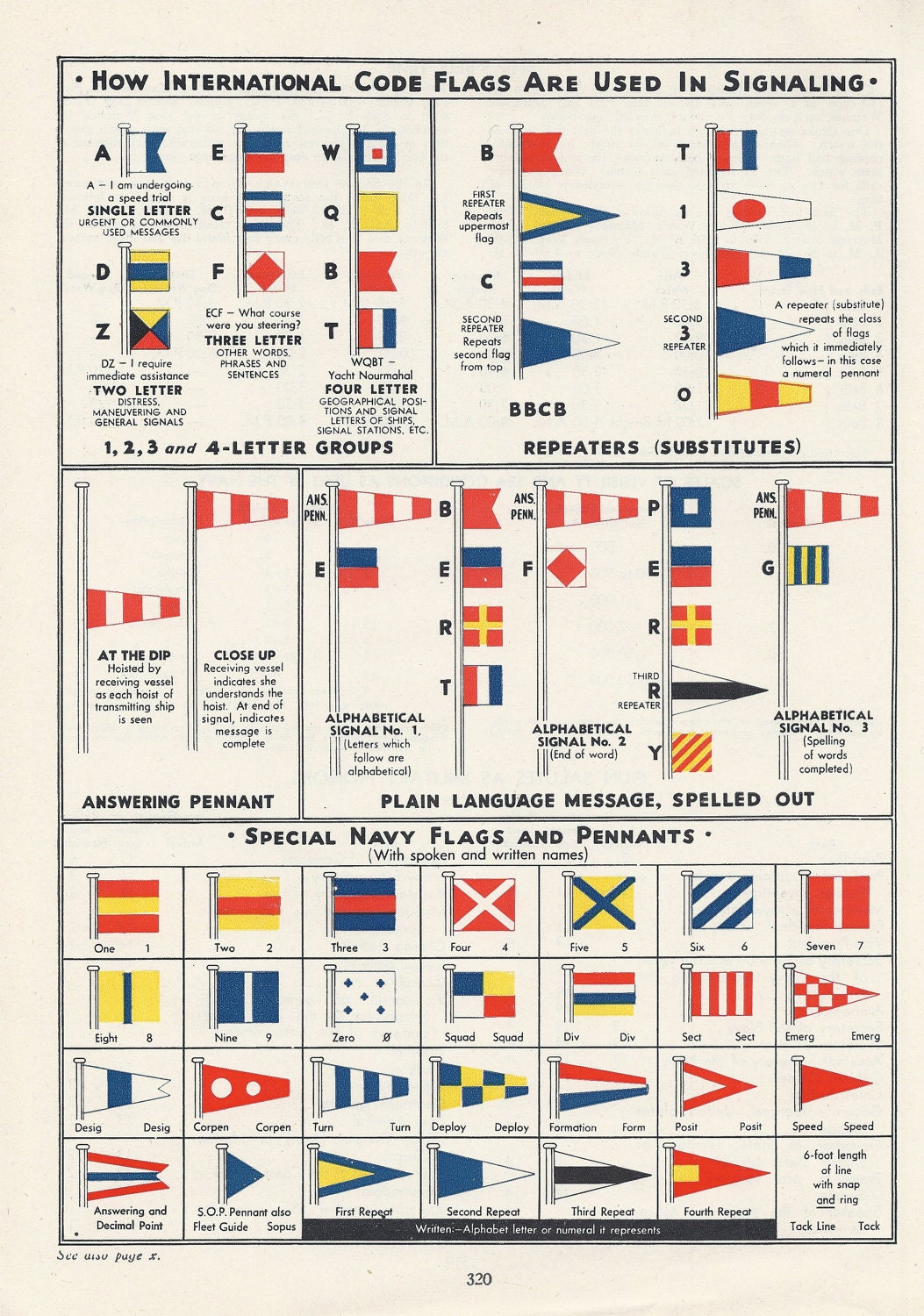 Vintage Nautical Sailing Flags Pennants Illustrations 1940s