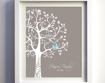 Family CHristmas gift Gift for her Family Tree Personalized
