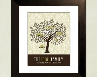 Mom Gift | Personalized Family Tree | Custom Wall Art Print | Gift for Mom | Family Art for Grandma | Green and Brown | Love Birds in a Tree