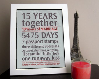 Wedding Gifts For Parents 2nd Marriage : DIY - Personalized Wedding Anniversary Gift: Your Loves Journey By the ...