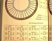 vintage Astrology Book