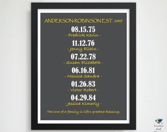 Present for Parents Husband Christmas Day / Anniversary Present / Important Personalized Date Art / Family Birth Dates Gift / 8x10