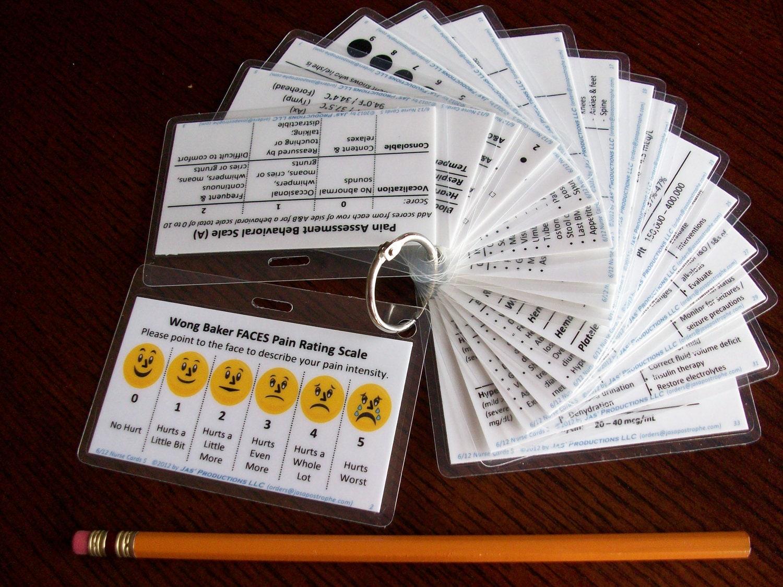It is an image of Légend Drug Cards for Nursing Students Printable
