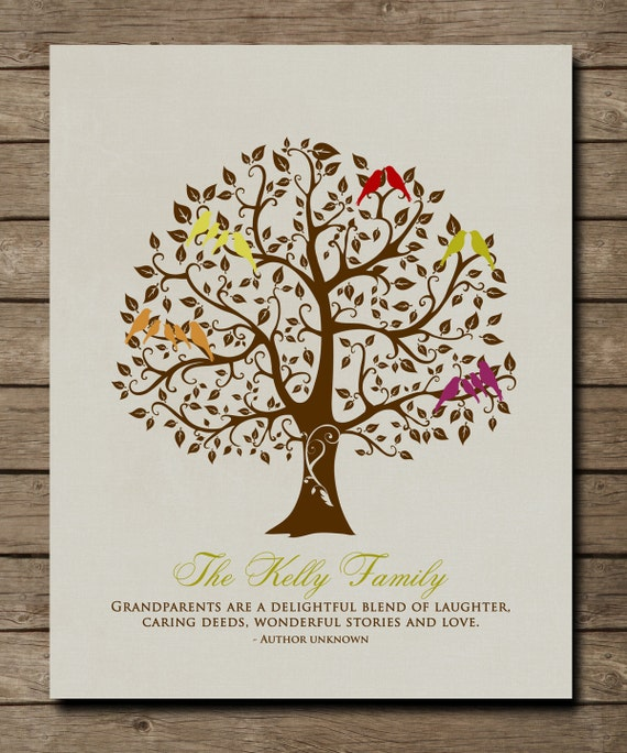Items similar to personalized grandparents family tree for Family tree gifts personalized